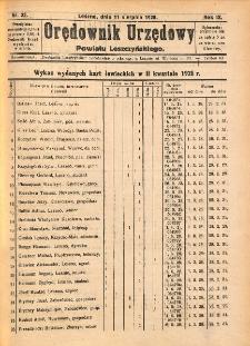 Orędownik Urzędowy Powiatu Leszczyńskiego 1928.08.11 R.9 Nr 33
