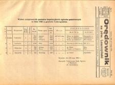 Orędownik na powiat Leszczyński 1932.02.27 R.12 Nr 9